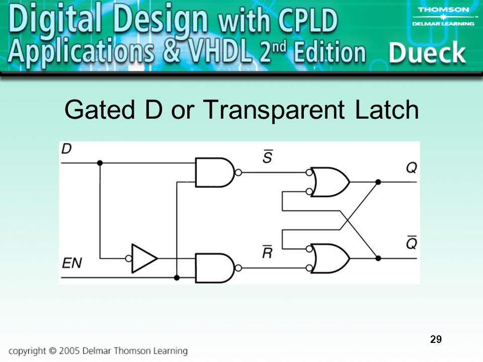 29 Gated D or Transparent Latch