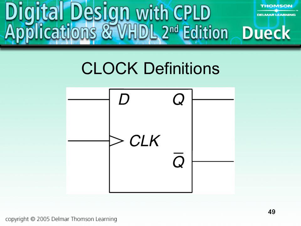 49 CLOCK Definitions
