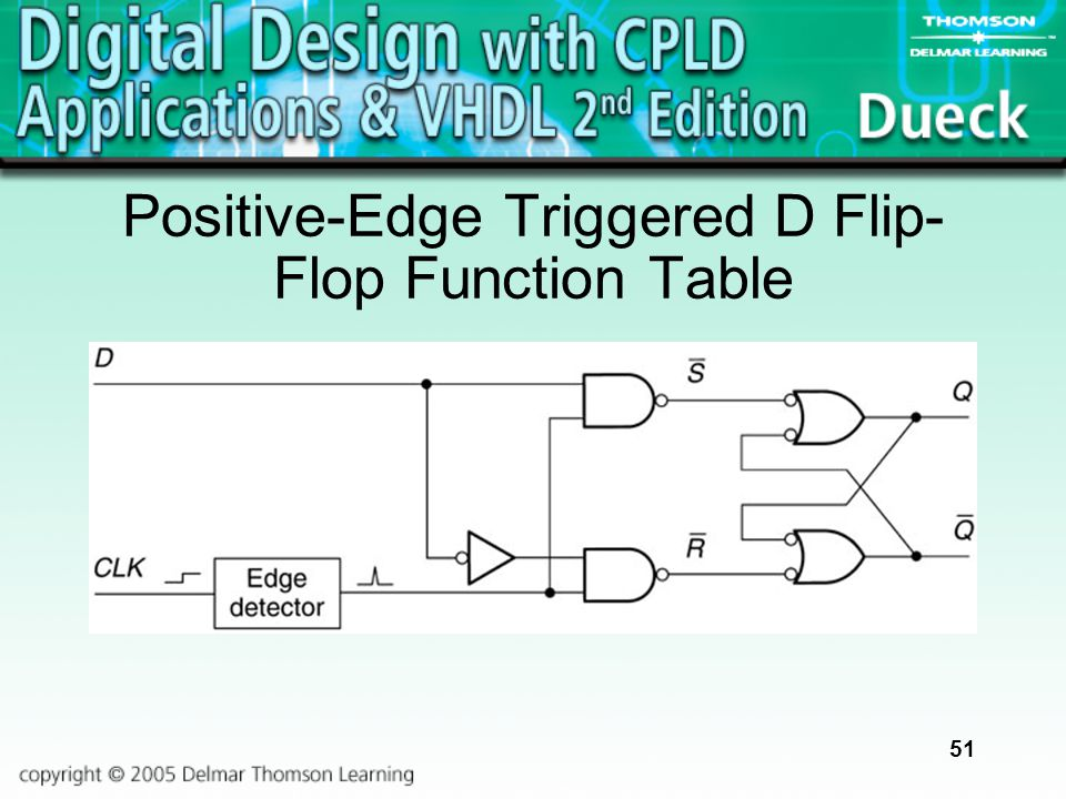 51 Positive-Edge Triggered D Flip- Flop Function Table