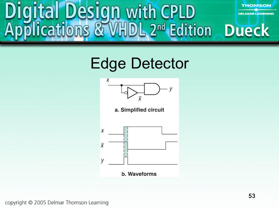53 Edge Detector