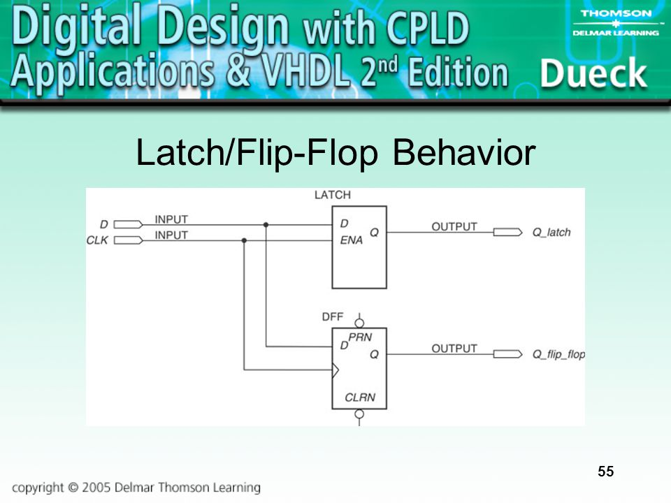 55 Latch/Flip-Flop Behavior