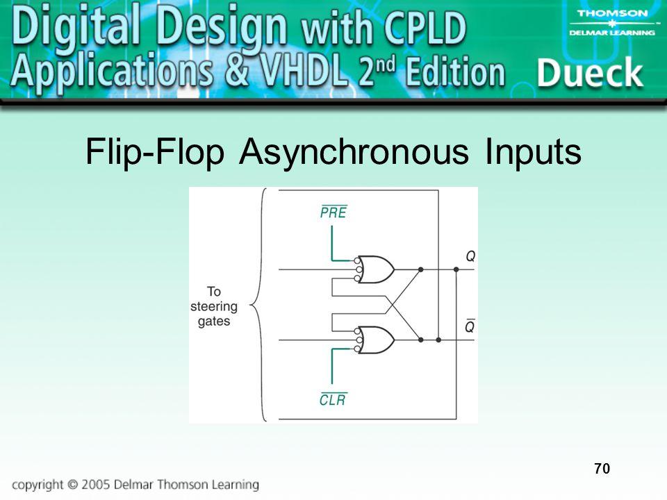 70 Flip-Flop Asynchronous Inputs