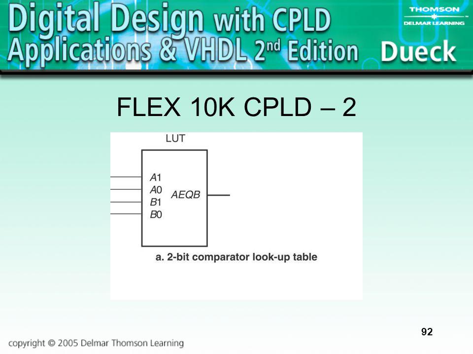 92 FLEX 10K CPLD – 2