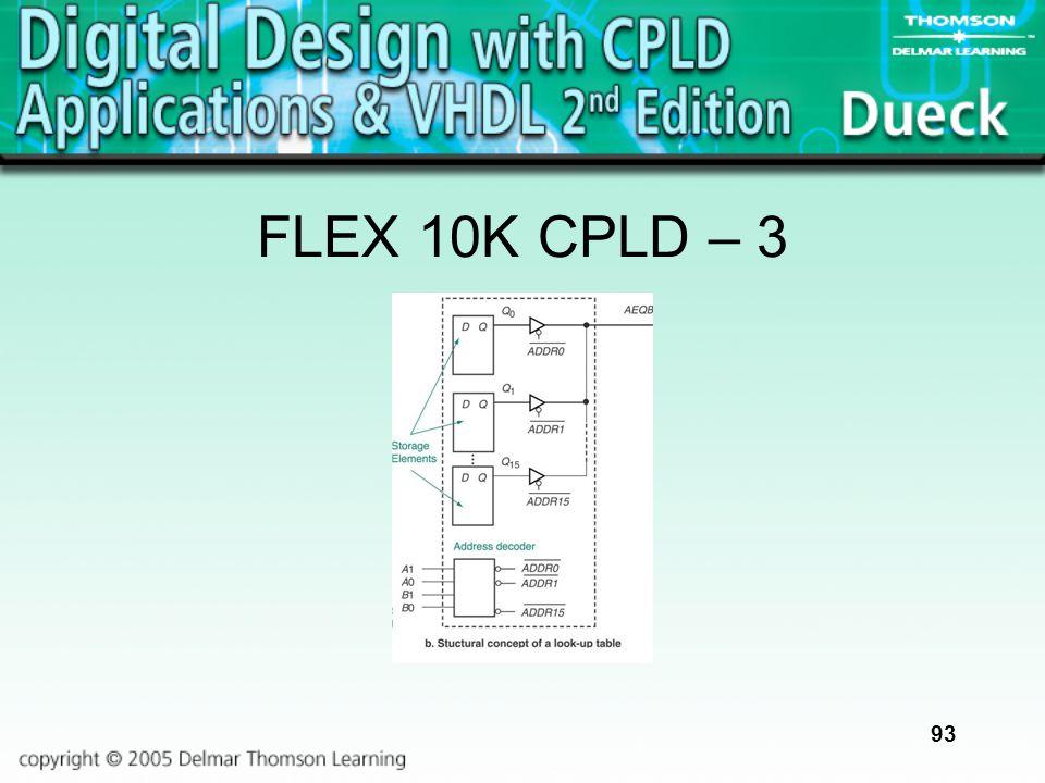 93 FLEX 10K CPLD – 3