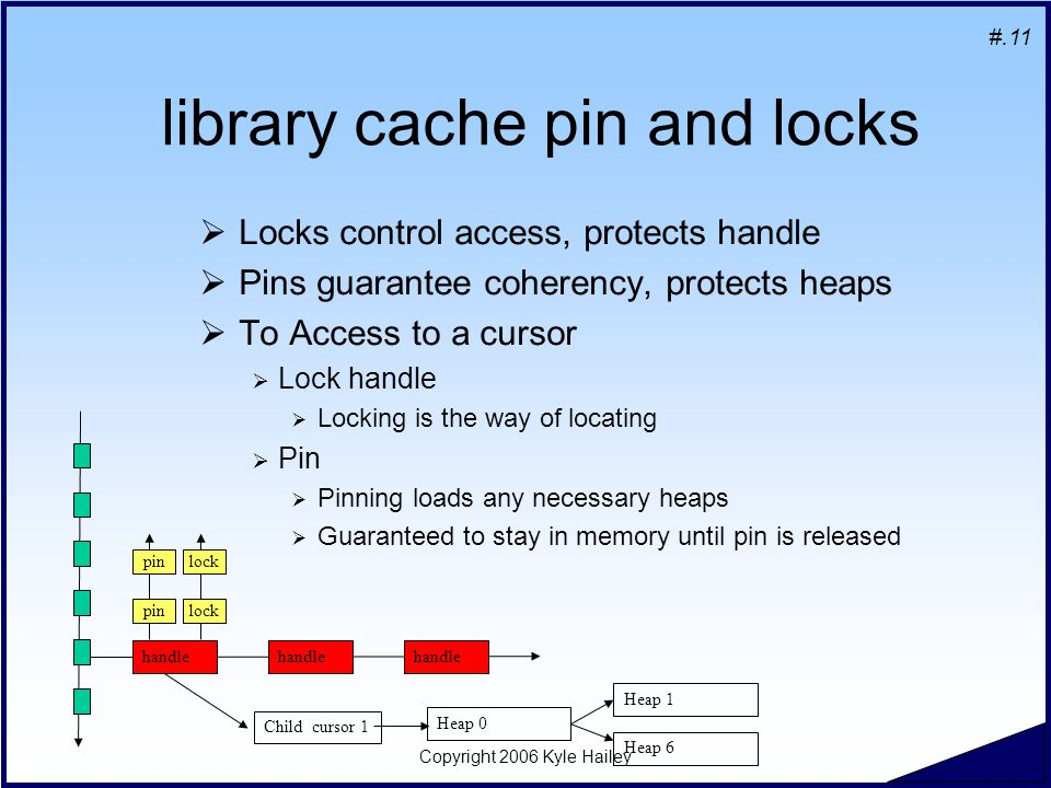 #.11 Copyright 2006 Kyle Hailey library cache pin and locks  Locks control access, protects handle  Pins guarantee coherency, protects heaps  To Access to a cursor  Lock handle  Locking is the way of locating  Pin  Pinning loads any necessary heaps  Guaranteed to stay in memory until pin is released handle pin lock Heap 1 Child cursor 1 Heap 6 Heap 0