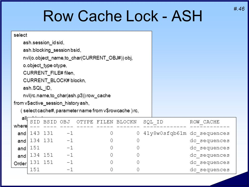 #.46 Row Cache Lock - ASHselect ash.session_id sid, ash.session_id sid, ash.blocking_session bsid, ash.blocking_session bsid, nvl(o.object_name,to_char(CURRENT_OBJ#)) obj, nvl(o.object_name,to_char(CURRENT_OBJ#)) obj, o.object_type otype, o.object_type otype, CURRENT_FILE# filen, CURRENT_FILE# filen, CURRENT_BLOCK# blockn, CURRENT_BLOCK# blockn, ash.SQL_ID, ash.SQL_ID, nvl(rc.name,to_char(ash.p3)) row_cache nvl(rc.name,to_char(ash.p3)) row_cache from v$active_session_history ash, ( select cache#, parameter name from v$rowcache ) rc, ( select cache#, parameter name from v$rowcache ) rc, all_objects o all_objects o where event= row cache lock and rc.cache#(+)=ash.p1 and rc.cache#(+)=ash.p1 and o.object_id (+)= ash.CURRENT_OBJ# and o.object_id (+)= ash.CURRENT_OBJ# and ash.session_state= WAITING and ash.session_state= WAITING and ash.sample_time > sysdate - &minutes/(60*24) and ash.sample_time > sysdate - &minutes/(60*24) Order by sample_time SID BSID OBJ OTYPE FILEN BLOCKN SQL_ID ROW_CACHE --- ---- ---- ----- ----- ------- ------------- ------------ 143 131 -1 0 0 41y8w0sfqb61m dc_sequences 134 131 -1 0 0 dc_sequences 151 -1 0 0 dc_sequences 134 151 -1 0 0 dc_sequences 131 151 -1 0 0 dc_sequences 151 -1 0 0 dc_sequences