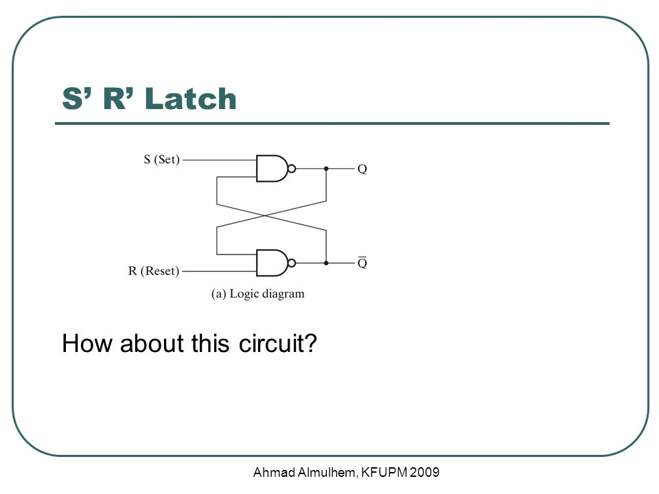 S' R' Latch Ahmad Almulhem, KFUPM 2009 How about this circuit?