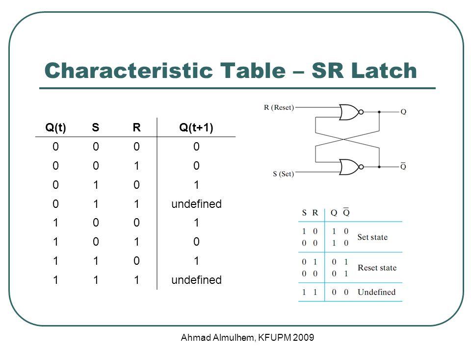 Characteristic Table – SR Latch Ahmad Almulhem, KFUPM 2009 Q(t)SRQ(t+1) 0000 0010 0101 011undefined 1001 1010 1101 111