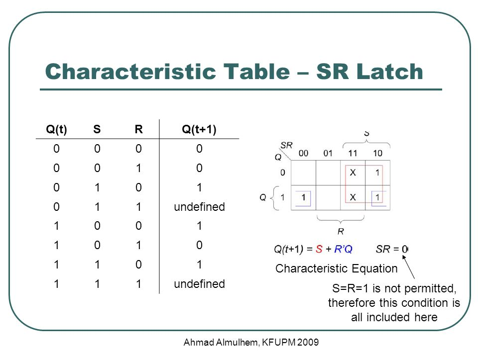 Characteristic Table – SR Latch Characteristic Equation S=R=1 is not permitted, therefore this condition is all included here Q(t)SRQ(t+1) 0000 0010 0101 011undefined 1001 1010 1101 111 Ahmad Almulhem, KFUPM 2009