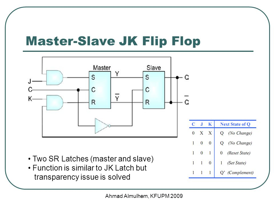 Master-Slave JK Flip Flop Two SR Latches (master and slave) Function is similar to JK Latch but transparency issue is solved Ahmad Almulhem, KFUPM 2009