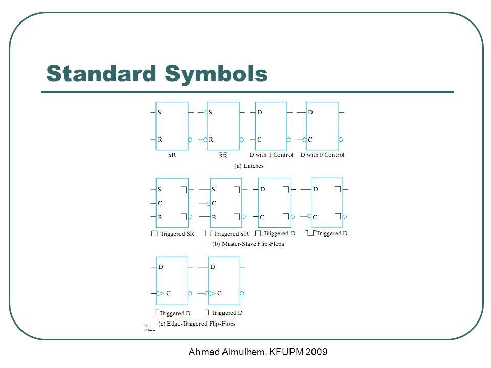 Standard Symbols Ahmad Almulhem, KFUPM 2009