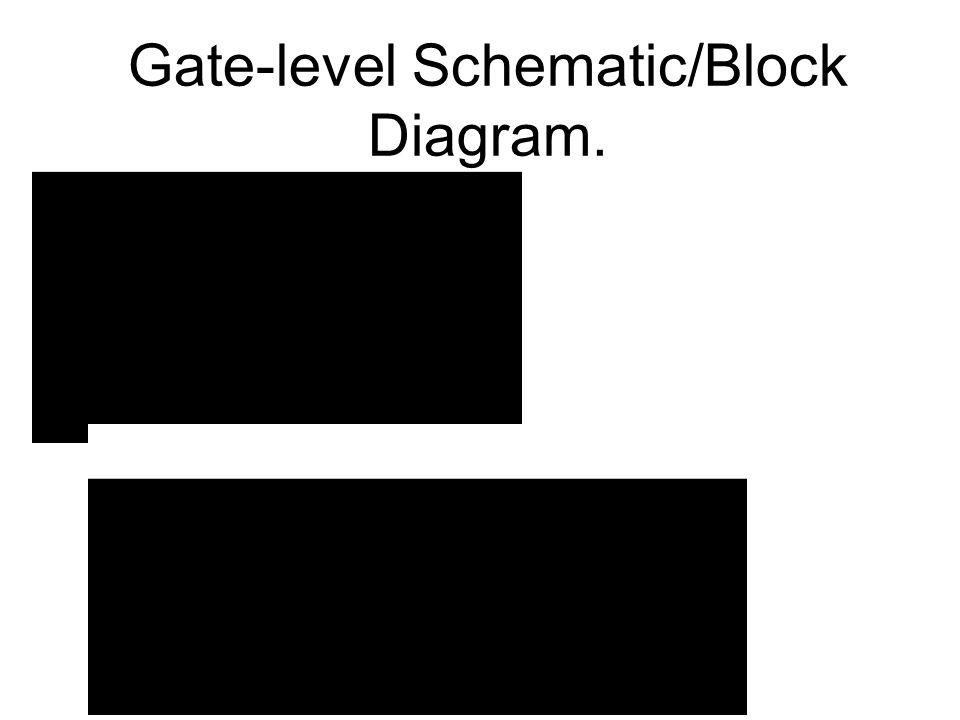Gate-level Schematic/Block Diagram.