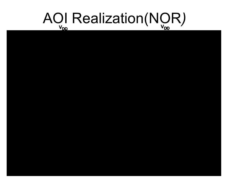 AOI Realization(NOR)