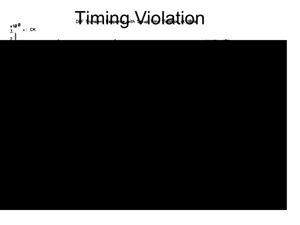 Timing Violation