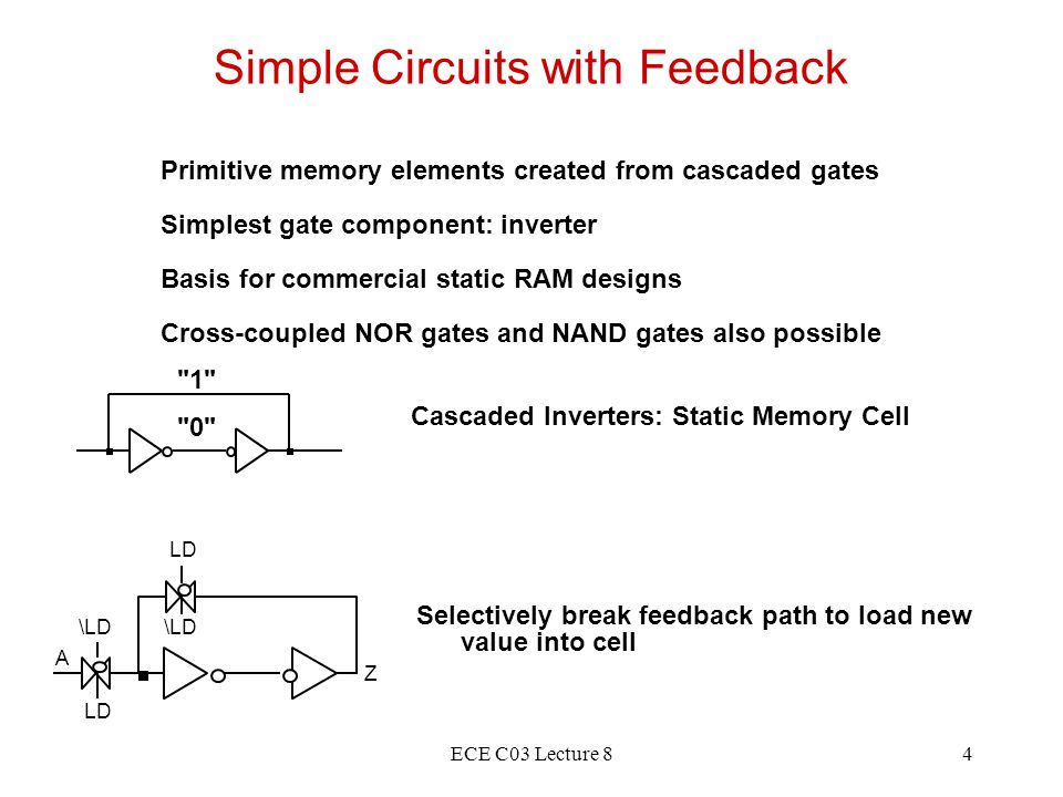 ECE C03 Lecture 84 Simple Circuits with Feedback Primitive memory elements created from cascaded gates Simplest gate component: inverter Basis for com