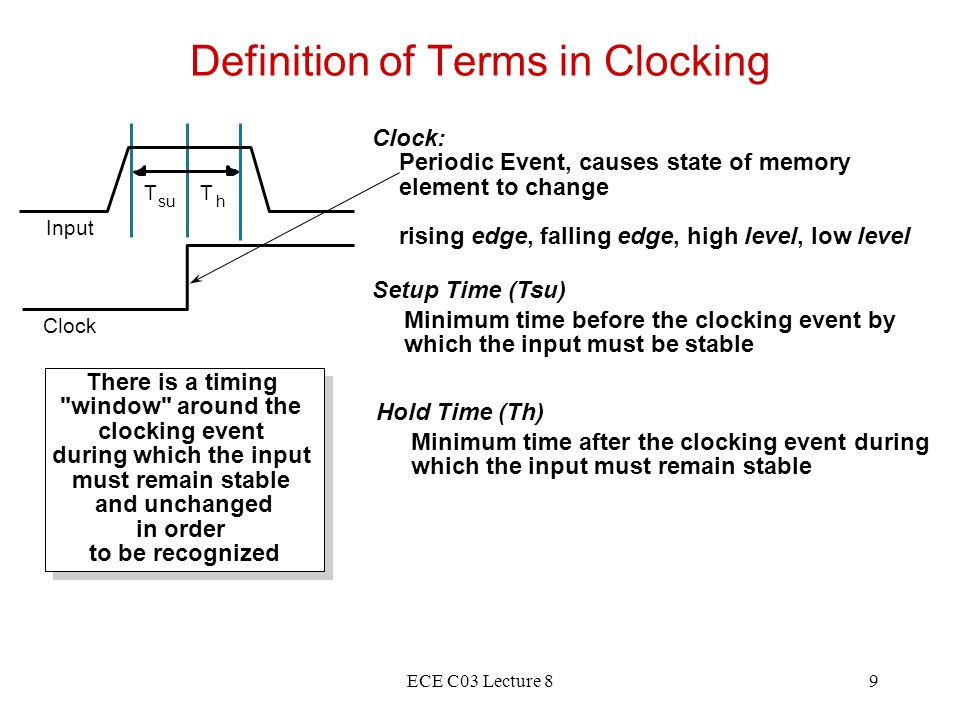 ECE C03 Lecture 89 Input Clock T su T h Definition of Terms in Clocking Setup Time (Tsu) Clock: Periodic Event, causes state of memory element to chan