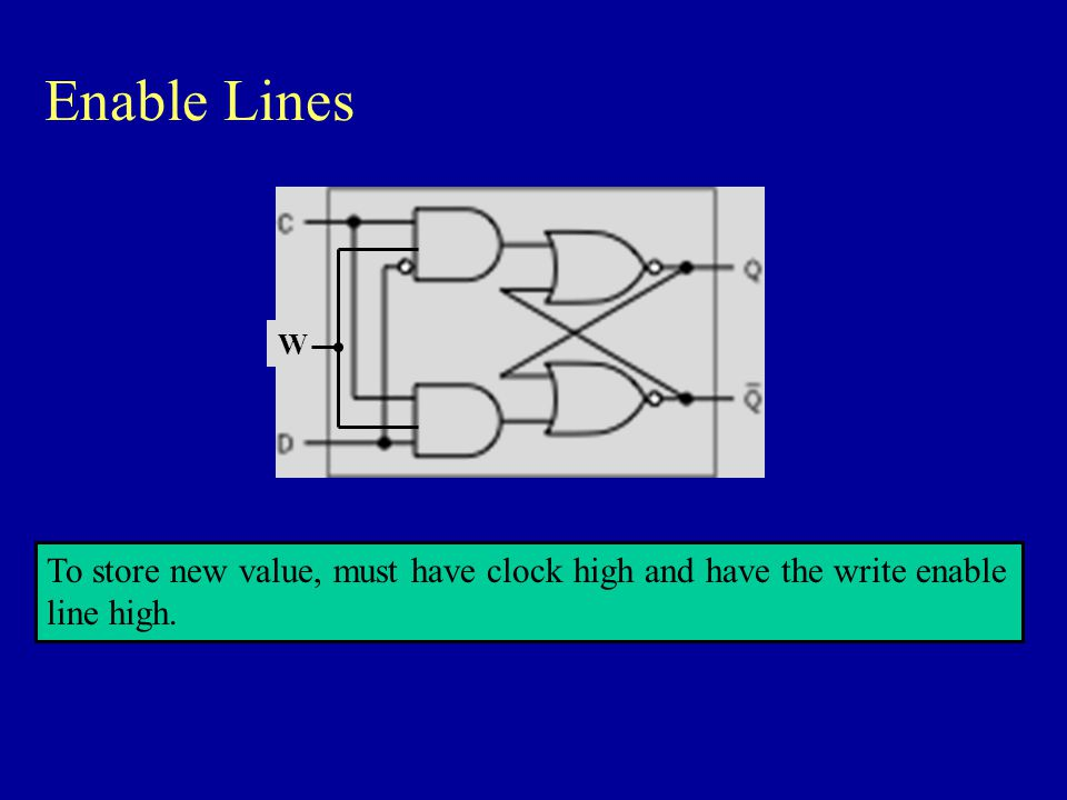 Enable Lines To store new value, must have clock high and have the write enable line high. W