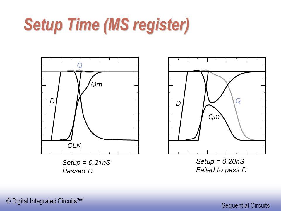 © Digital Integrated Circuits 2nd Sequential Circuits Setup Time (MS register) D CLK Q Qm D Q Setup = 0.21nS Passed D Setup = 0.20nS Failed to pass D
