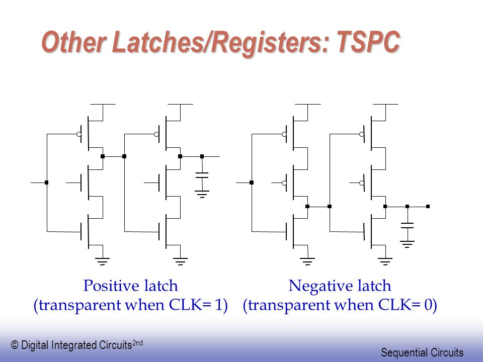 © Digital Integrated Circuits 2nd Sequential Circuits Other Latches/Registers: TSPC Negative latch (transparent when CLK= 0) Positive latch (transpare
