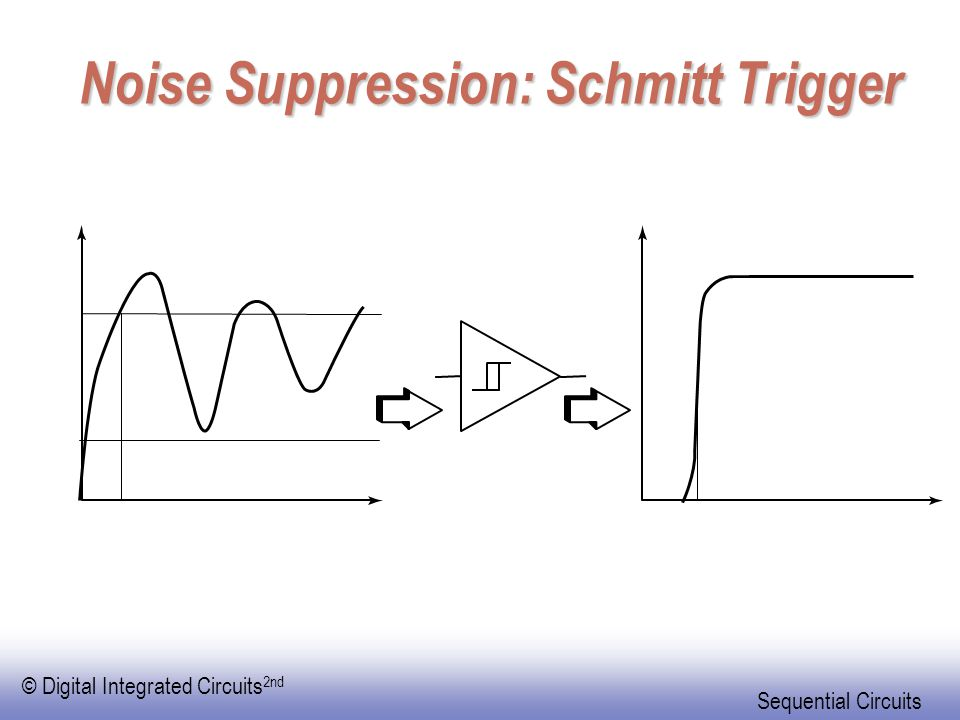 © Digital Integrated Circuits 2nd Sequential Circuits Noise Suppression: Schmitt Trigger