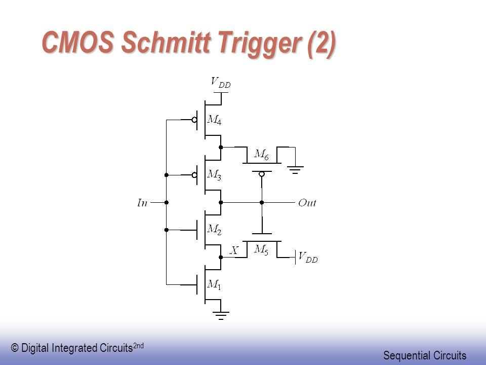 © Digital Integrated Circuits 2nd Sequential Circuits CMOS Schmitt Trigger (2)