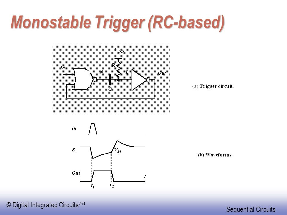 © Digital Integrated Circuits 2nd Sequential Circuits Monostable Trigger (RC-based)