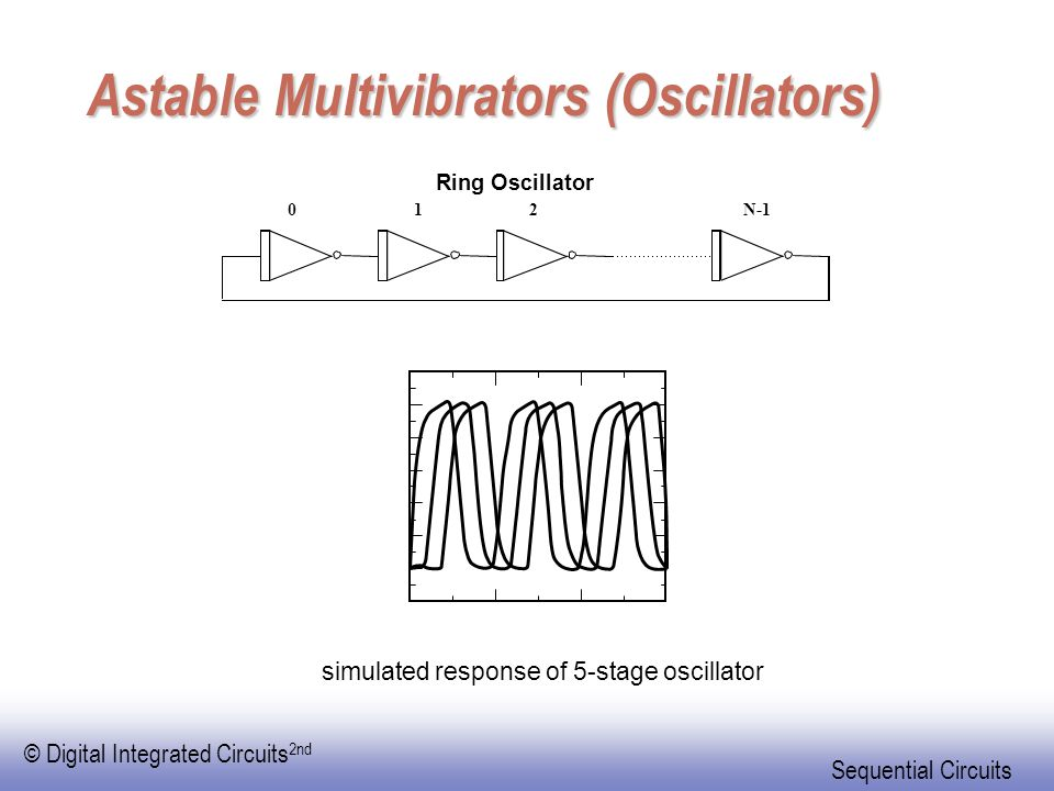 © Digital Integrated Circuits 2nd Sequential Circuits Astable Multivibrators (Oscillators) 012N-1 Ring Oscillator simulated response of 5-stage oscill
