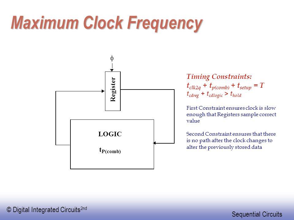 © Digital Integrated Circuits 2nd Sequential Circuits Maximum Clock Frequency Register LOGIC t P(comb)  Timing Constraints: t clk2q + t p(comb) + t s