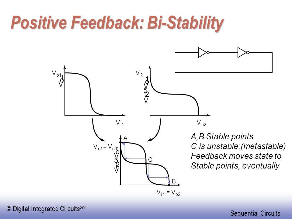 © Digital Integrated Circuits 2nd Sequential Circuits Positive Feedback: Bi-Stability V i1 V o2 V o2 =V i1 V o1 =V i2 V o 1 V i 2 5 V o 1 V i 2 5 V o