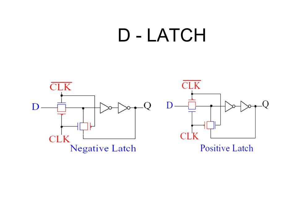 D - LATCH