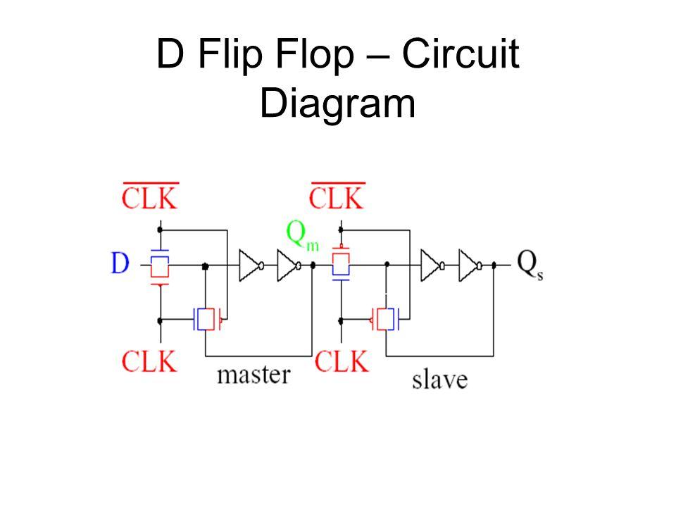 D Flip Flop – Circuit Diagram