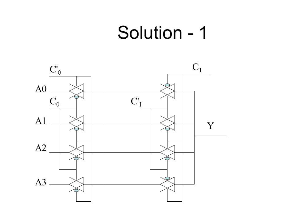 Solution - 1 C 0C 0 C0C0 C1C1 C 1C 1 Y A0 A1 A2 A3