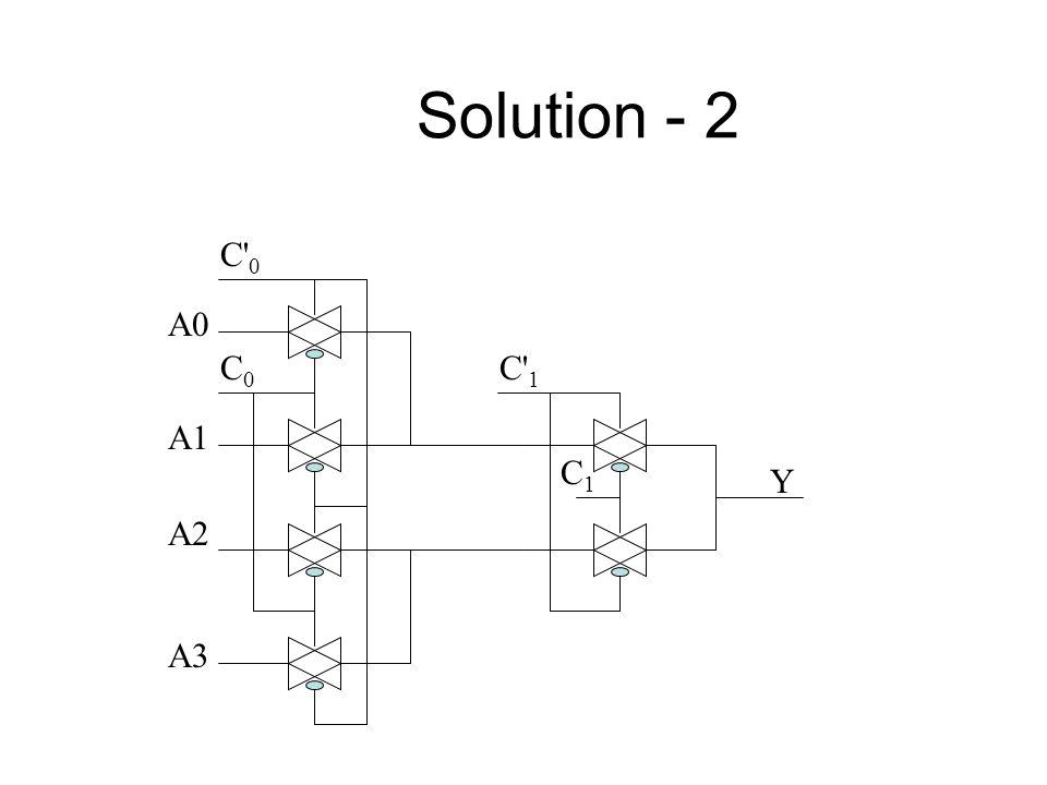 Solution - 2 C 0C 0 C0C0 C 1C 1 A0 A1 A2 A3 C1C1 Y