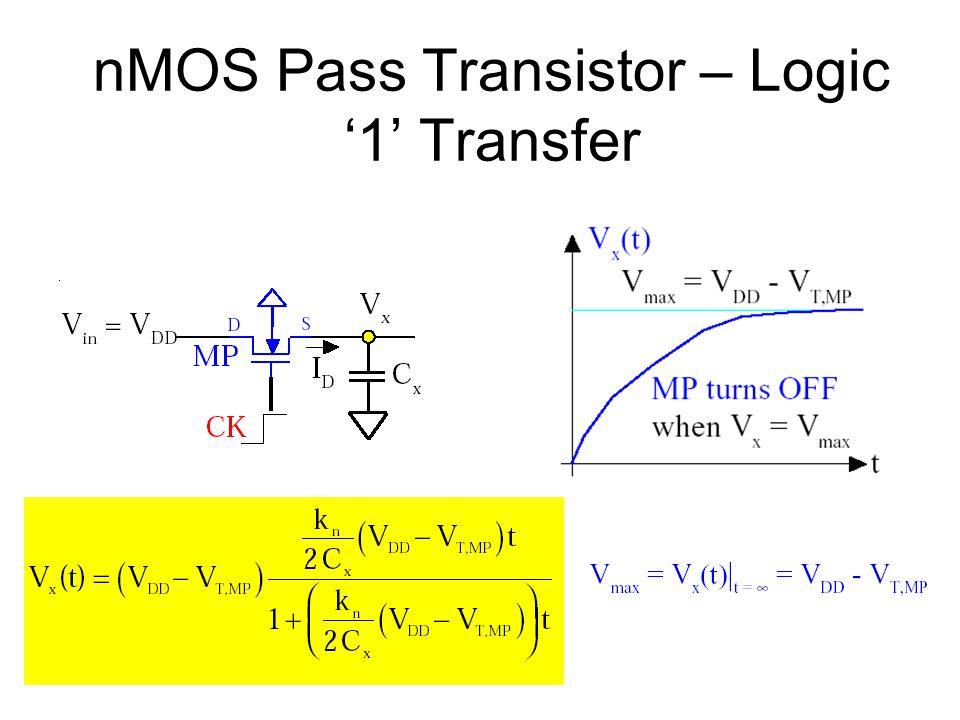 nMOS Pass Transistor – Logic '1' Transfer