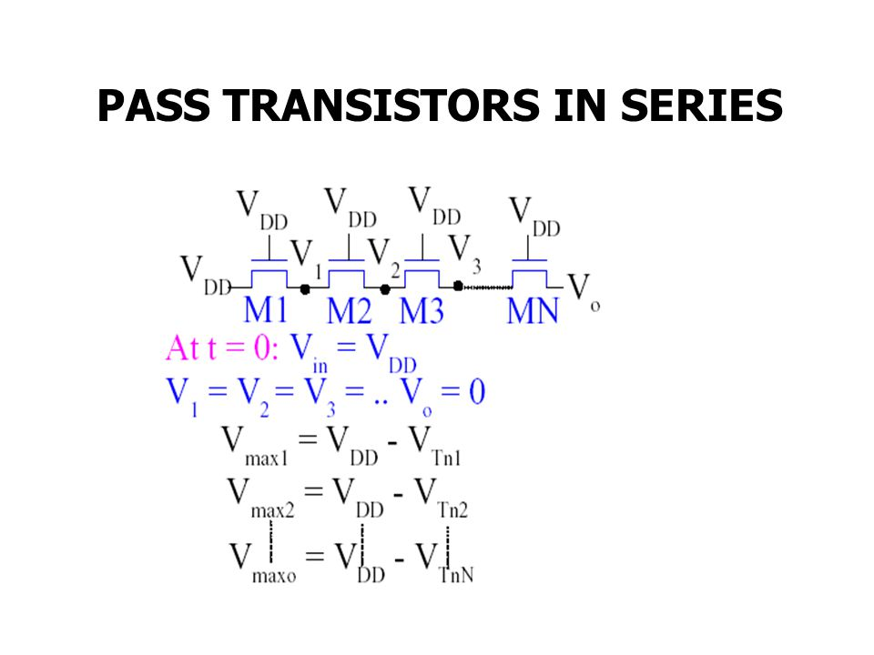 PASS TRANSISTOR LOGIC CIRCUITS  nMOS Pass transistor – transmission properties  Transmission Gates  Transmission Gate Applications  Mux  XOR  D Latch  D Flip Flop  Clock Skew management  Pass Transistor Logic Families