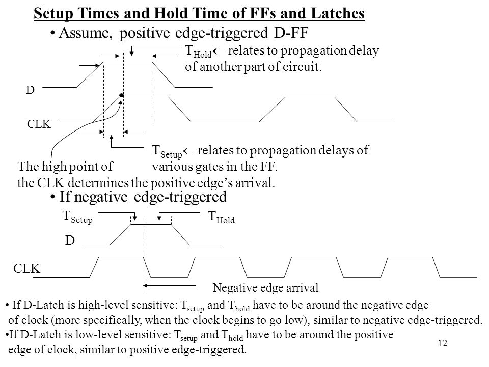 12 Setup Times and Hold Time of FFs and Latches Assume, positive edge-triggered D-FF T Hold  relates to propagation delay of another part of circuit.