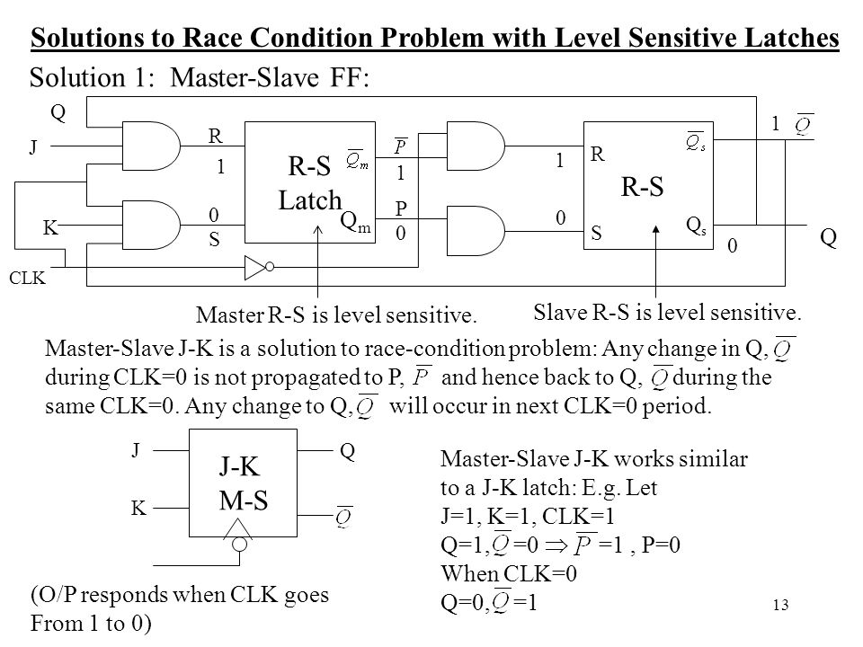 13 Solutions to Race Condition Problem with Level Sensitive Latches Solution 1: Master-Slave FF: Master-Slave J-K is a solution to race-condition prob