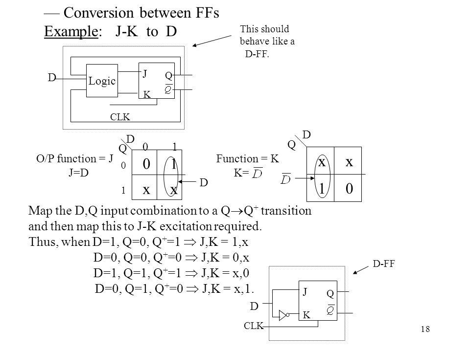 18 — Conversion between FFs Example: J-K to D D-FF D 0 1 x 0 1 0 1 Q D x 1 0 D Q O/P function = J J=D Function = K K= Map the D,Q input combination to