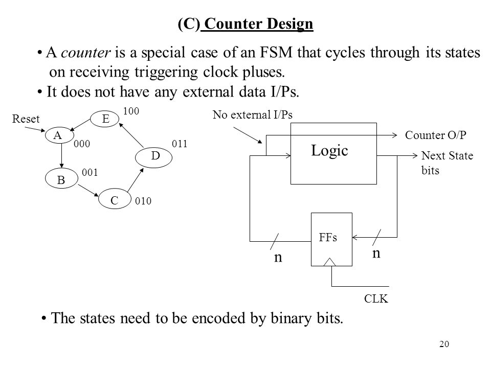 20 (C) Counter Design A counter is a special case of an FSM that cycles through its states on receiving triggering clock pluses. It does not have any