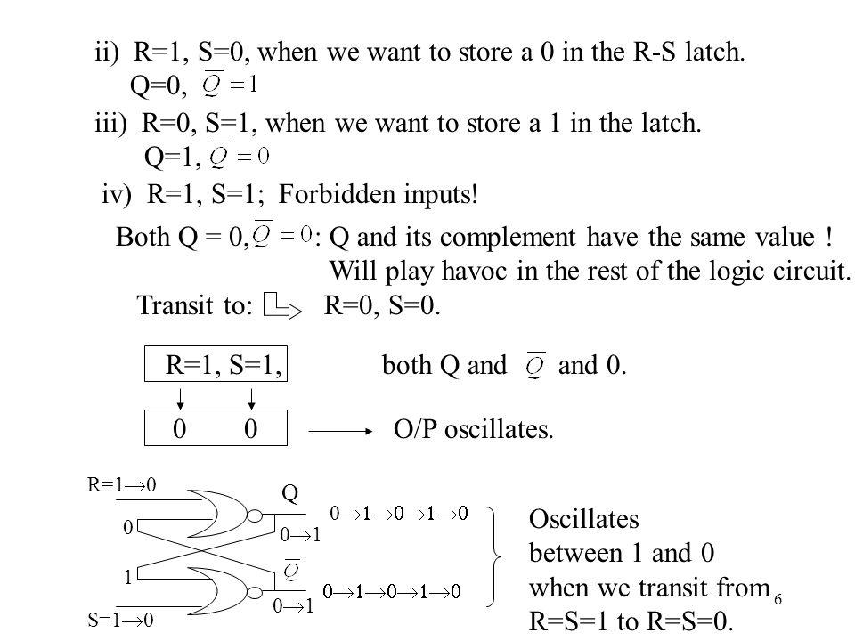 6 ii) R=1, S=0, when we want to store a 0 in the R-S latch. Q=0, iii) R=0, S=1, when we want to store a 1 in the latch. Q=1, iv) R=1, S=1; Forbidden i
