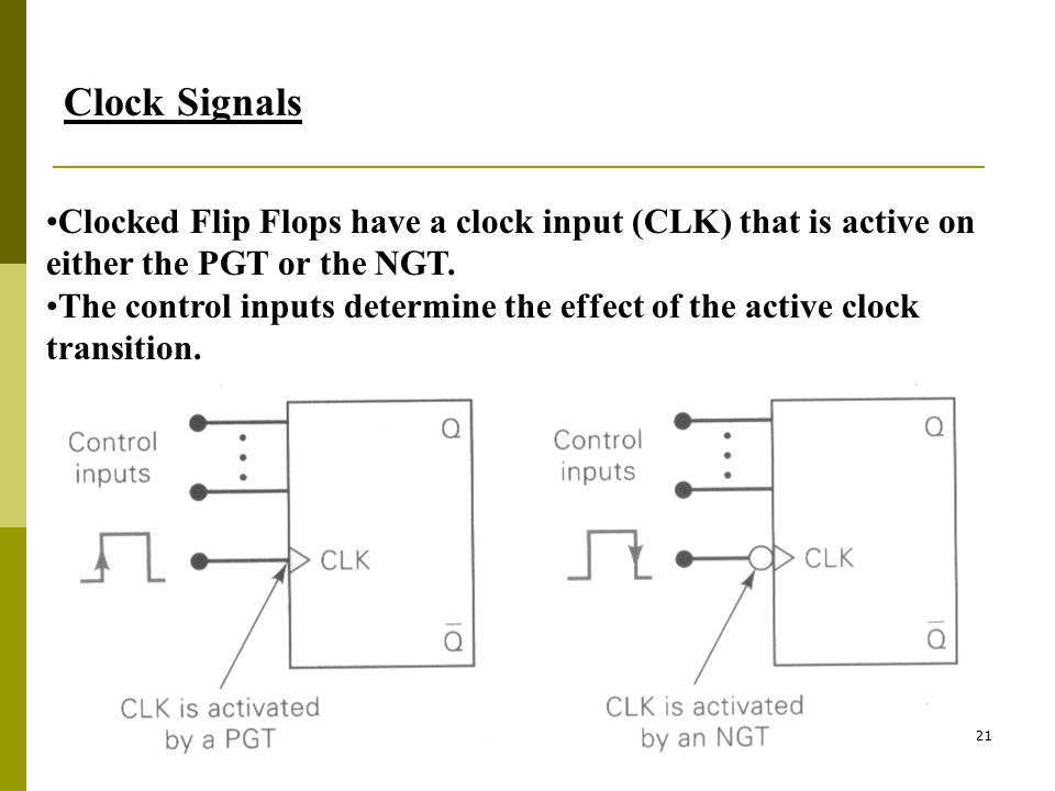 21 Clock Signals Clocked Flip Flops have a clock input (CLK) that is active on either the PGT or the NGT. The control inputs determine the effect of t