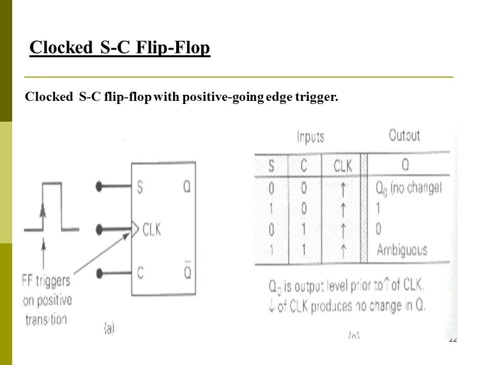 22 Clocked S-C Flip-Flop Clocked S-C flip-flop with positive-going edge trigger.