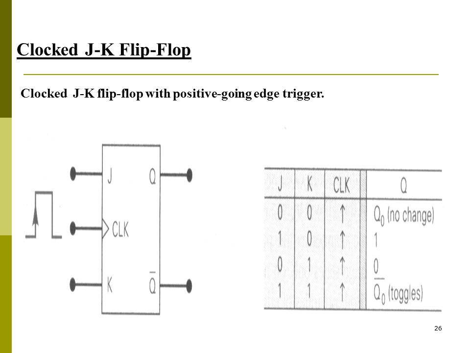 26 Clocked J-K Flip-Flop Clocked J-K flip-flop with positive-going edge trigger.