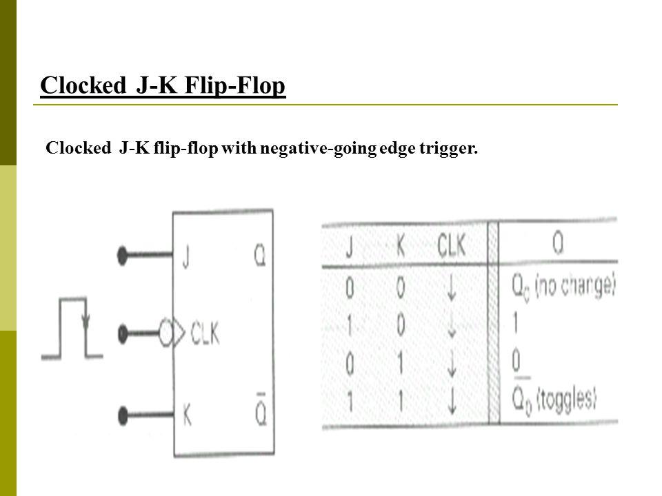 27 Clocked J-K flip-flop with negative-going edge trigger. Clocked J-K Flip-Flop