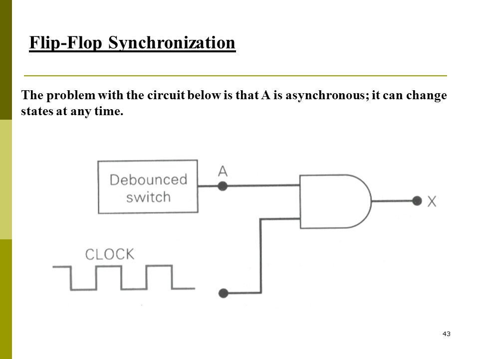 43 Flip-Flop Synchronization The problem with the circuit below is that A is asynchronous; it can change states at any time.