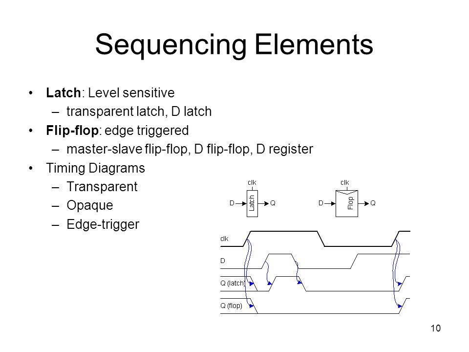 10 Sequencing Elements Latch: Level sensitive –transparent latch, D latch Flip-flop: edge triggered –master-slave flip-flop, D flip-flop, D register T