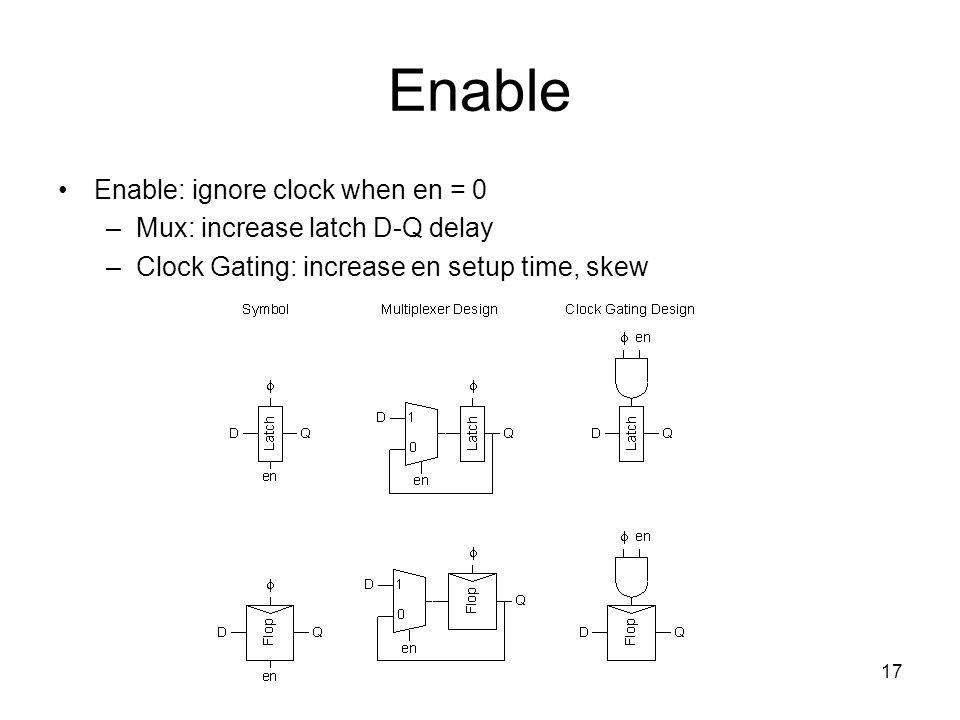 17 Enable Enable: ignore clock when en = 0 –Mux: increase latch D-Q delay –Clock Gating: increase en setup time, skew