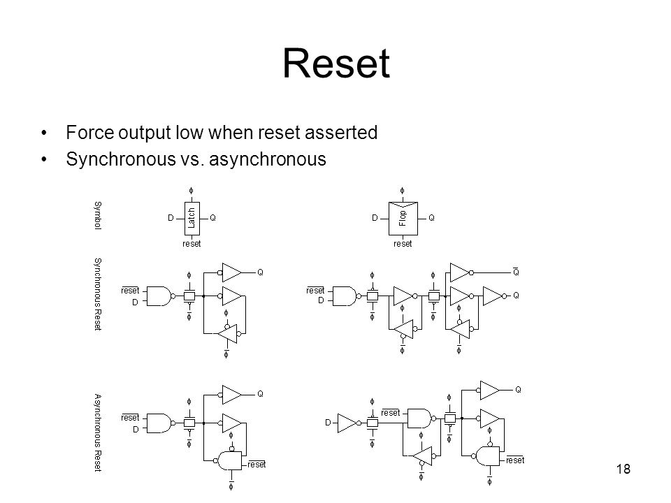 18 Reset Force output low when reset asserted Synchronous vs. asynchronous