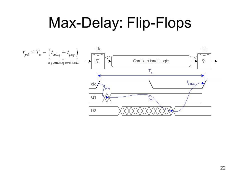 22 Max-Delay: Flip-Flops
