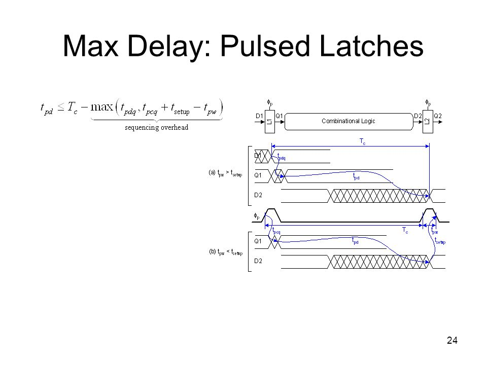 24 Max Delay: Pulsed Latches